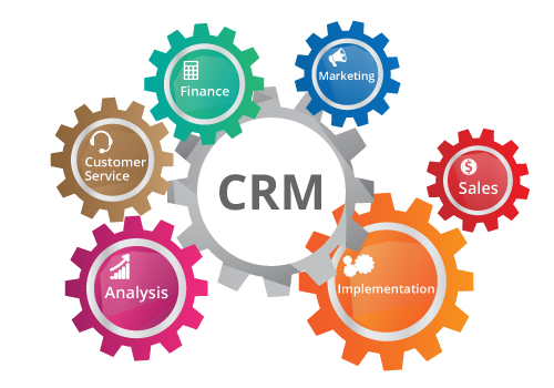 The-Benefits-of-a-CRM-System2